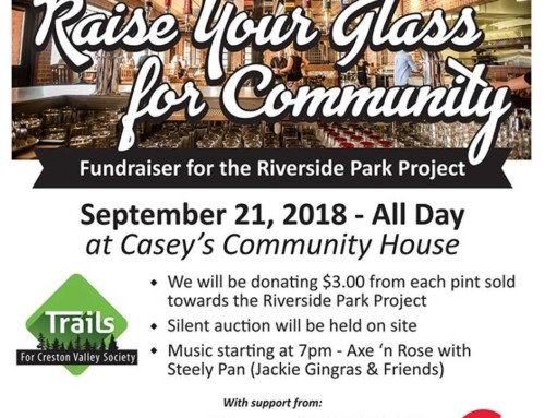 Casey's Fundraiser for Riverside Park